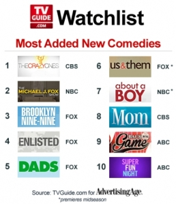 Watchlist_2013_season_comedies